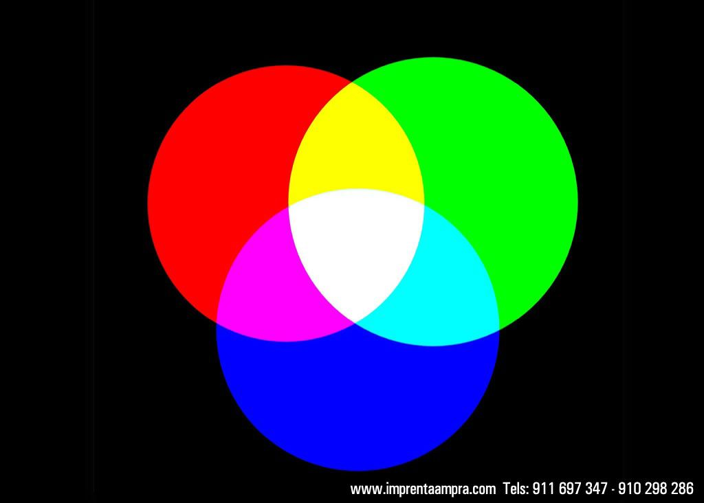 modo de color rgb en imprenta
